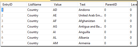 List table